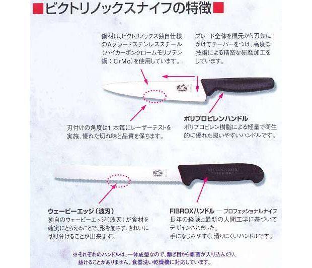 プロフェッショナルナイフ
